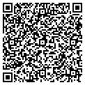 QR code with Sargus Trading Corporation contacts