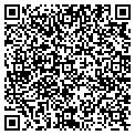 QR code with All Star Gates & Home Electron contacts