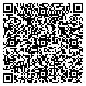 QR code with Inside Property contacts