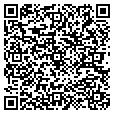 QR code with Fred Jones Mfg contacts