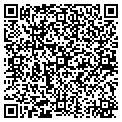 QR code with Dick's Appliance Service contacts