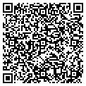 QR code with Southwind Manufacturing Service contacts
