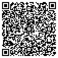 QR code with Bears Etc contacts