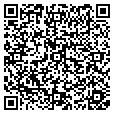 QR code with Set Up Inc contacts