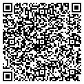 QR code with Pratt's Shoe Salon Of Florida contacts