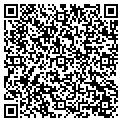 QR code with Sutherland Construction contacts