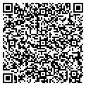 QR code with Intergrative Wellness Group contacts