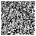 QR code with Sharon's Beauty Shop contacts