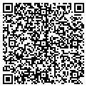 QR code with Itautec America Inc contacts