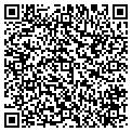 QR code with Childrens Safety Counsel contacts