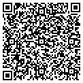 QR code with Gratkowski Painting Contrs contacts