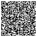 QR code with Richard S Auto Parts contacts
