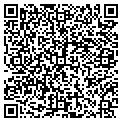 QR code with Players Sports Pub contacts