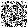 QR code with Richard Perez Hot Dogs contacts