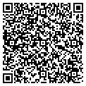 QR code with EDN Nutrition Consulting contacts