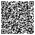 QR code with Candy Shop contacts