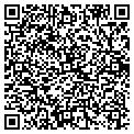 QR code with Tuttle Raquel contacts
