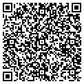 QR code with Interactive Training Solutions contacts