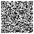 QR code with Gidgets contacts
