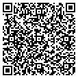QR code with Petland contacts