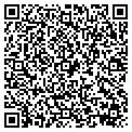 QR code with Americas Home Place Inc contacts