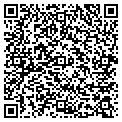 QR code with All Class R & R Sales & Service contacts