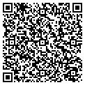 QR code with Peak Performance Sports contacts