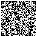 QR code with Signature Consultants contacts