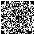 QR code with Southern Lawns Service contacts