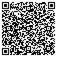 QR code with Richard M Viscasillas contacts