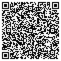 QR code with Petress Painting contacts