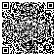 QR code with Communications Group contacts