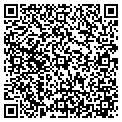 QR code with Gifthorse Gourmet LC contacts