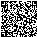 QR code with Russell Lauderback Floor Cvrng contacts