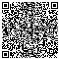 QR code with Resource Management contacts