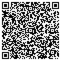 QR code with Panhandle Marble contacts