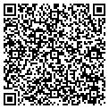 QR code with Richard Hickle Painting contacts