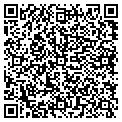 QR code with Skip's Western Outfitters contacts