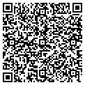 QR code with Industrial Web Machine Inc contacts