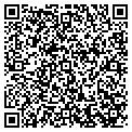 QR code with Churchill Coffee Break contacts