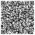 QR code with Plasterwerks Inc contacts