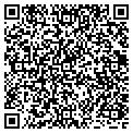 QR code with Intelisolv Management Resource contacts
