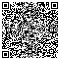 QR code with Richmond Plumbing contacts