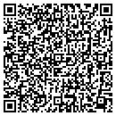 QR code with Luzader's Do It Yourself Service contacts