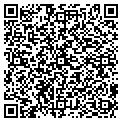 QR code with Richmonds Painting LLC contacts
