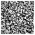 QR code with Security Depot Intl Inc contacts