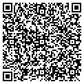 QR code with Ritter's Towne Pharmacy contacts