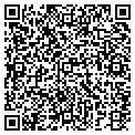 QR code with Ruffin Group contacts