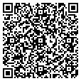 QR code with Secrets contacts
