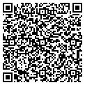 QR code with Jurakan International Corp contacts